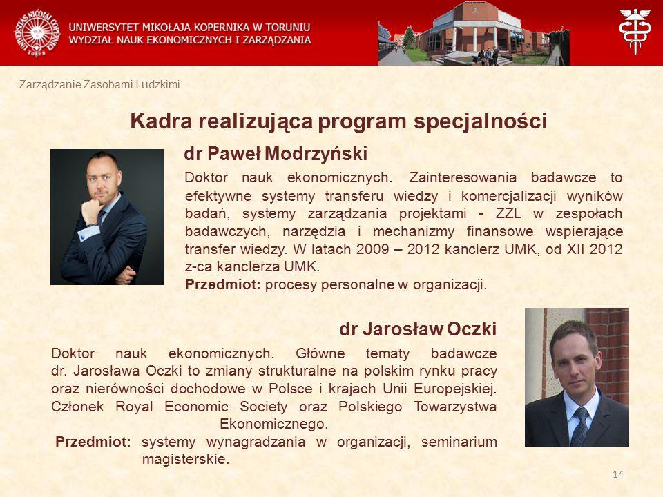 Zarządzanie Zasobami Ludzkimi Kadra realizująca program specjalności dr Paweł Modrzyński Doktor nauk ekonomicznych. Zainteresowania badawcze to efekty