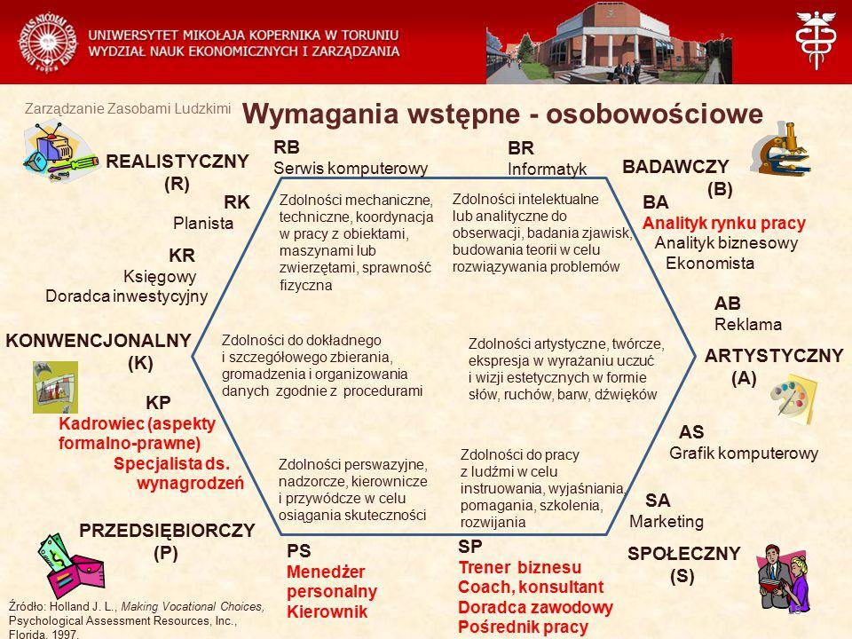 Zarządzanie Zasobami Ludzkimi Wymagania wstępne - osobowościowe REALISTYCZNY (R) SPOŁECZNY (S) PRZEDSIĘBIORCZY (P) KONWENCJONALNY (K) Zdolności mechan