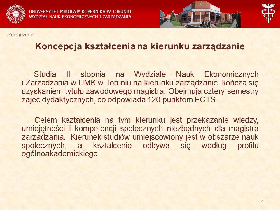 Zarządzanie Zasobami Ludzkimi KN ZZL HRM p.