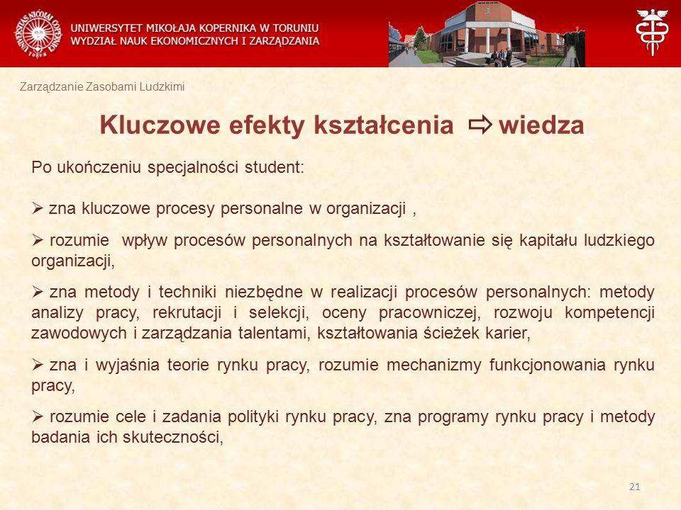 Zarządzanie Zasobami Ludzkimi Kluczowe efekty kształcenia wiedza Po ukończeniu specjalności student:  zna kluczowe procesy personalne w organizacji,