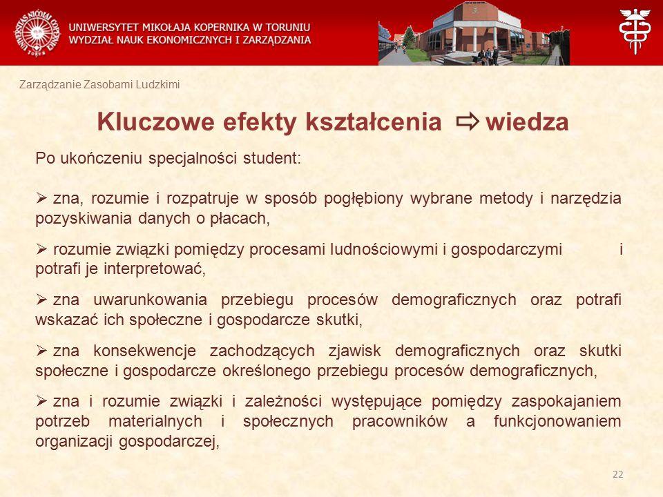 Zarządzanie Zasobami Ludzkimi Kluczowe efekty kształcenia wiedza Po ukończeniu specjalności student:  zna, rozumie i rozpatruje w sposób pogłębiony w