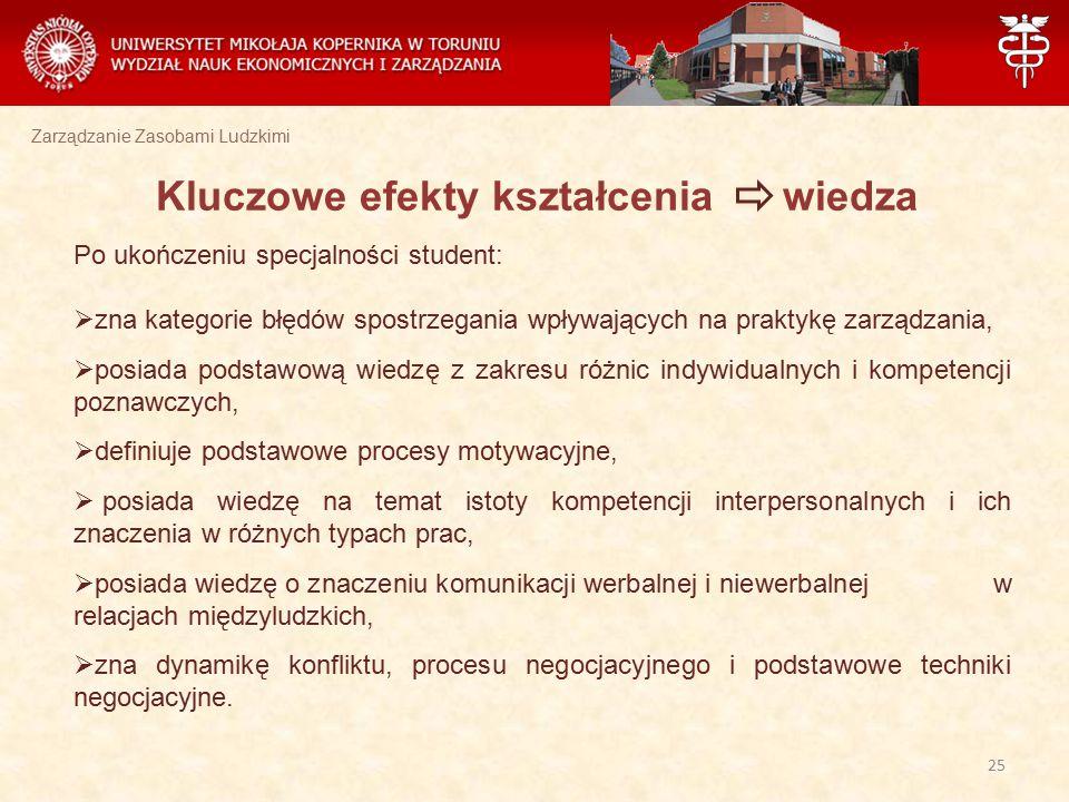 Zarządzanie Zasobami Ludzkimi Kluczowe efekty kształcenia wiedza Po ukończeniu specjalności student:  zna kategorie błędów spostrzegania wpływających