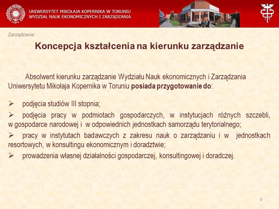 Zarządzanie Absolwent kierunku zarządzanie Wydziału Nauk ekonomicznych i Zarządzania Uniwersytetu Mikołaja Kopernika w Toruniu posiada przygotowanie d