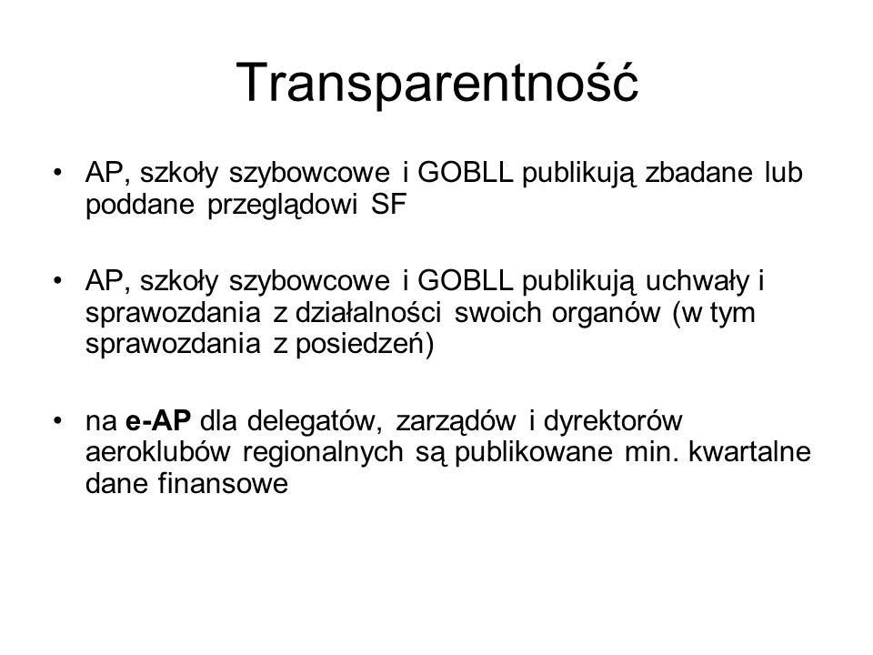 Transparentność AP, szkoły szybowcowe i GOBLL publikują zbadane lub poddane przeglądowi SF AP, szkoły szybowcowe i GOBLL publikują uchwały i sprawozda