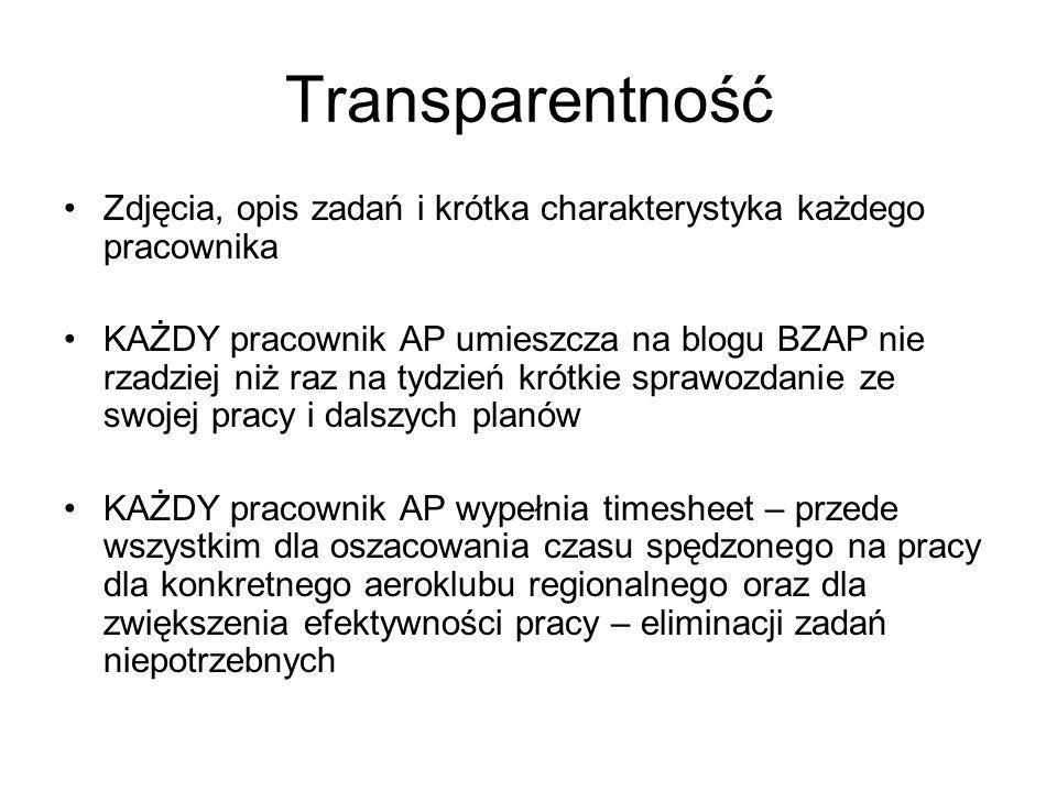 Transparentność Zdjęcia, opis zadań i krótka charakterystyka każdego pracownika KAŻDY pracownik AP umieszcza na blogu BZAP nie rzadziej niż raz na tyd