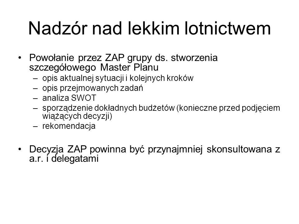 Nadzór nad lekkim lotnictwem Powołanie przez ZAP grupy ds.