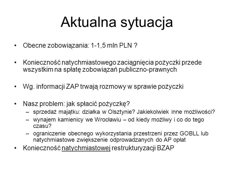 Aktualna sytuacja Obecne zobowiązania: 1-1,5 mln PLN .