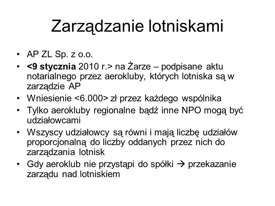 Zarządzanie lotniskami AP ZL Sp. z o.o. na Żarze – podpisane aktu notarialnego przez aerokluby, których lotniska są w zarządzie AP Wniesienie zł przez