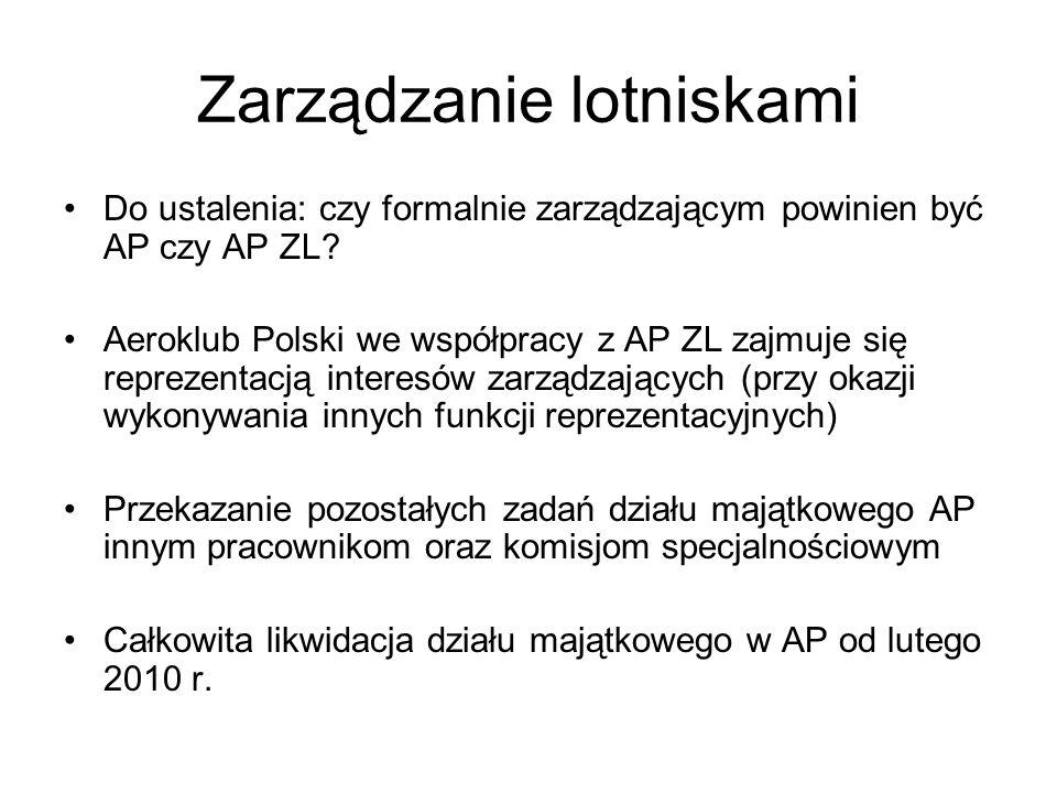 Zarządzanie lotniskami Do ustalenia: czy formalnie zarządzającym powinien być AP czy AP ZL? Aeroklub Polski we współpracy z AP ZL zajmuje się reprezen