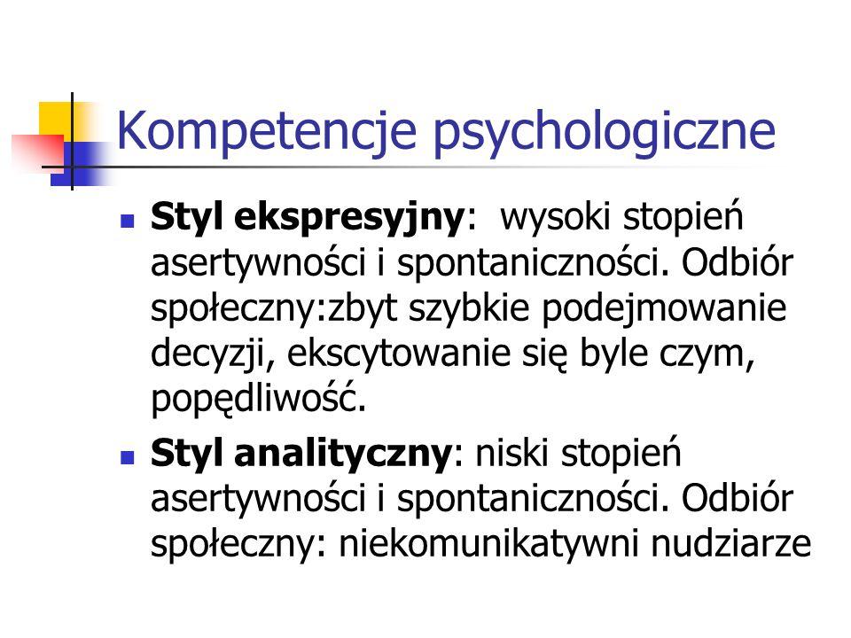 Kompetencje psychologiczne Styl ekspresyjny: wysoki stopień asertywności i spontaniczności. Odbiór społeczny:zbyt szybkie podejmowanie decyzji, ekscyt
