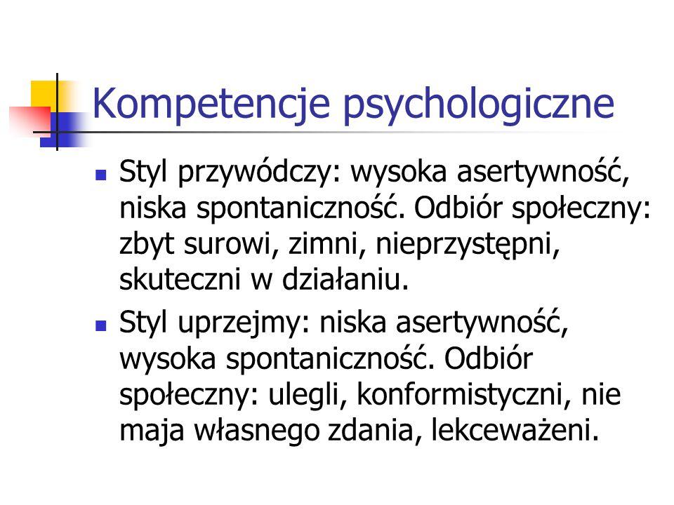 Kompetencje psychologiczne Styl przywódczy: wysoka asertywność, niska spontaniczność. Odbiór społeczny: zbyt surowi, zimni, nieprzystępni, skuteczni w