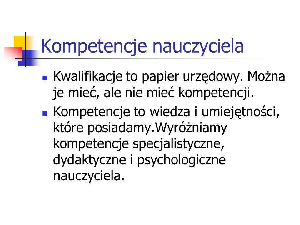 Kompetencje specjalistyczne To wiedza i umiejętności w zakresie nauczanego przedmiotu ( edukacji polonistycznej, matematycznej, przyrodniczej itd.) Trzeba je doskonalić czyli uczyć się ustawicznie