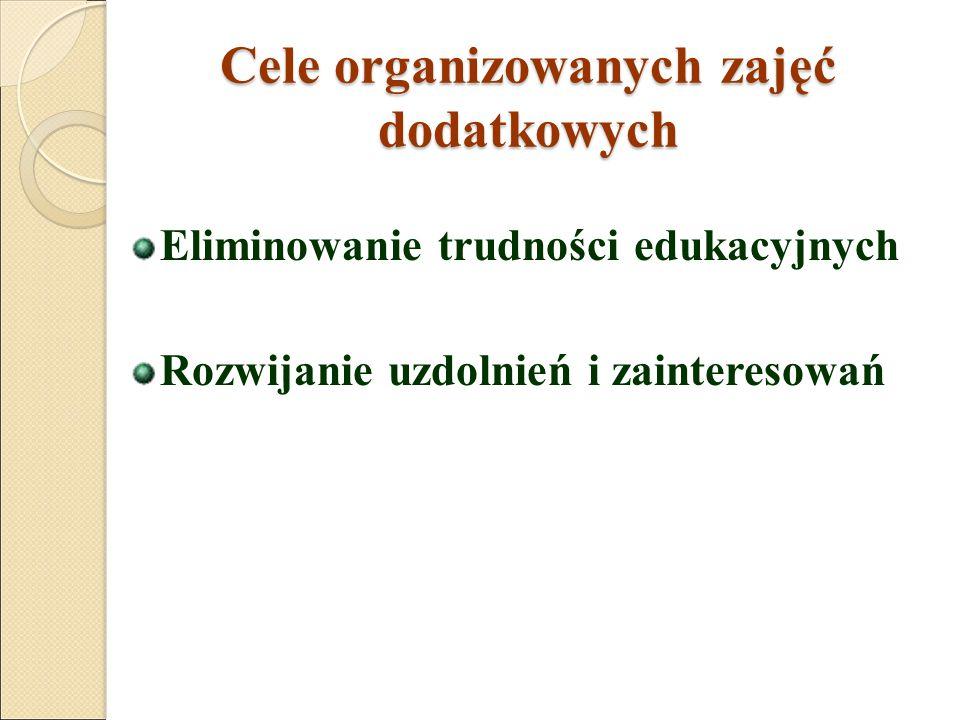 Cele organizowanych zajęć dodatkowych Eliminowanie trudności edukacyjnych Rozwijanie uzdolnień i zainteresowań