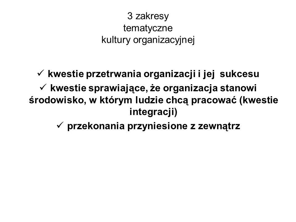 3 zakresy tematyczne kultury organizacyjnej kwestie przetrwania organizacji i jej sukcesu kwestie sprawiające, że organizacja stanowi środowisko, w którym ludzie chcą pracować (kwestie integracji) przekonania przyniesione z zewnątrz