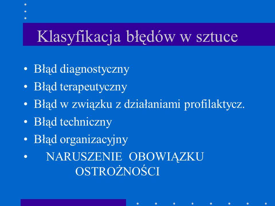 Klasyfikacja błędów w sztuce Błąd diagnostyczny Błąd terapeutyczny Błąd w związku z działaniami profilaktycz. Błąd techniczny Błąd organizacyjny NARUS
