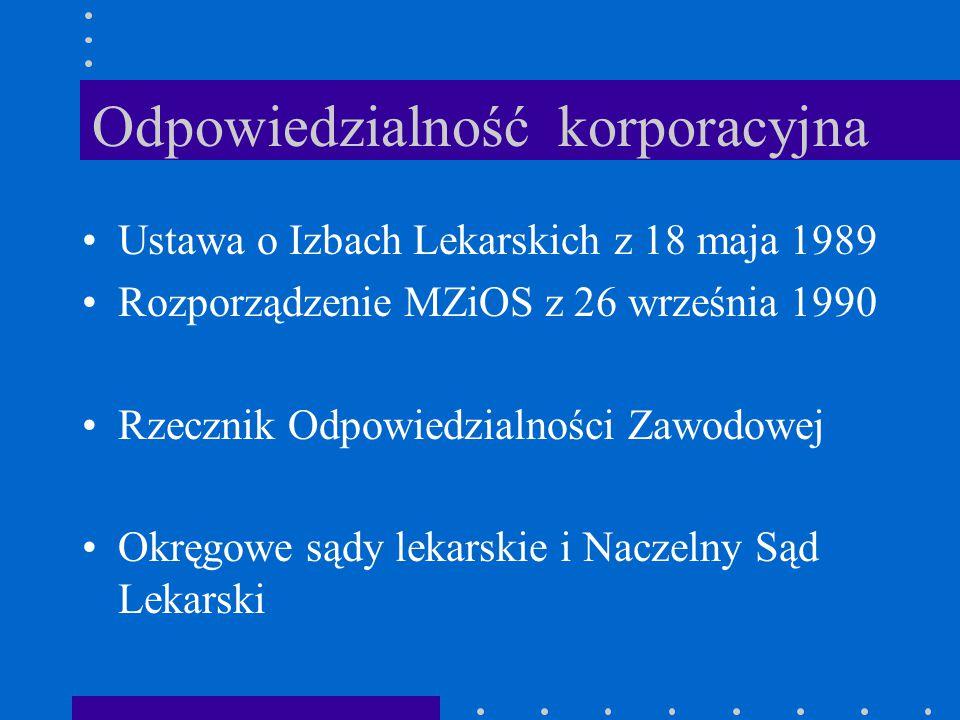 Odpowiedzialność korporacyjna Ustawa o Izbach Lekarskich z 18 maja 1989 Rozporządzenie MZiOS z 26 września 1990 Rzecznik Odpowiedzialności Zawodowej O