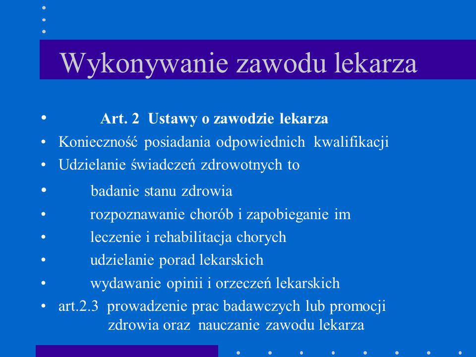 Odpowiedzialność zawodowa Ustawa o Zawodzie Lekarza art.