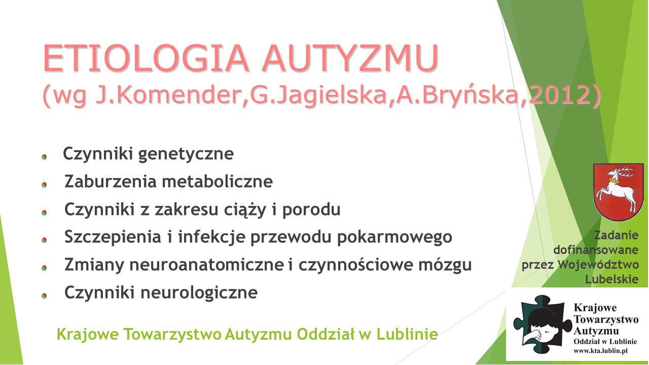 Krajowe Towarzystwo Autyzmu Oddział w Lublinie AUTYZM- zróżnicowane przypadki pod względem funkcjonowania (wg J.Komender,G.Jagielska, A.Bryńska) Osoby mutystyczne (nieposługujące się mową) Osoby z ciężkim upośledzeniem umysłowym Osoby autoagresywne Osoby agresywne Dobrze funkcjonujące osoby z inteligencją w granicach normy Wysokofunkcjonujące osoby z ponadprzeciętnym Ilorazem Inteligencji z zaburzeniami w zakresie umiejętności społecznych,komunikacji słownej i bezsłownej oraz wycinkowymi, stereotypowymi zachowaniami Zadanie dofinansowane przez Województwo Lubelskie