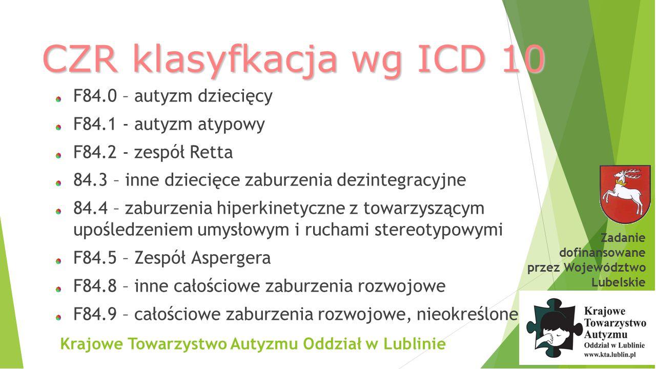 Krajowe Towarzystwo Autyzmu Oddział w Lublinie Zaburzenia widoczne w zachowaniu małych dzieci z autyzmem (wg Stone, 1997)-cd 2.