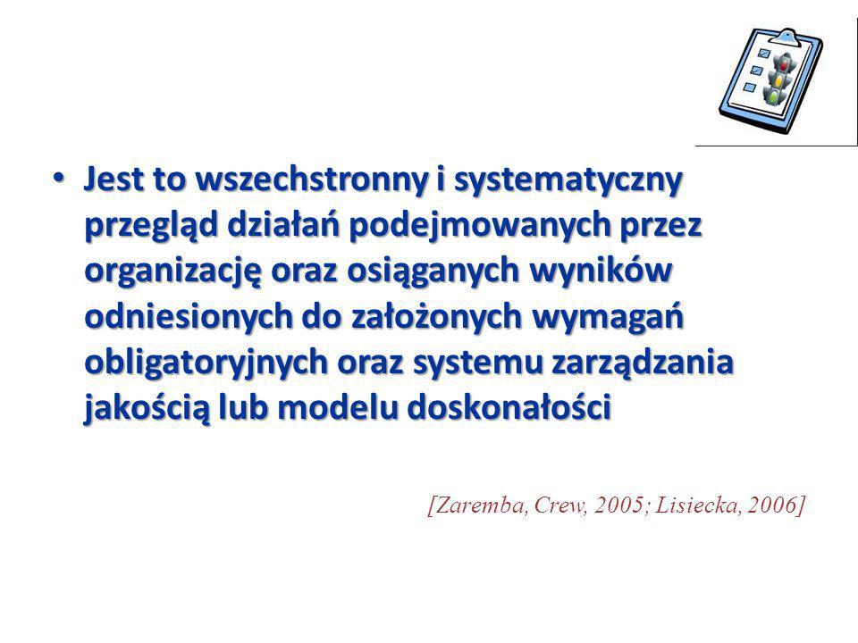 Samoocena będzie odgrywała coraz większą rolę w organizacji: Samoocena będzie odgrywała coraz większą rolę w organizacji: Model EFQM, model Polskiej Nagrody Jakości, Model Pomorskiej Nagrody Jakości Model EFQM, model Polskiej Nagrody Jakości, Model Pomorskiej Nagrody Jakości Modele korporacyjne, narzucane klientom, np.