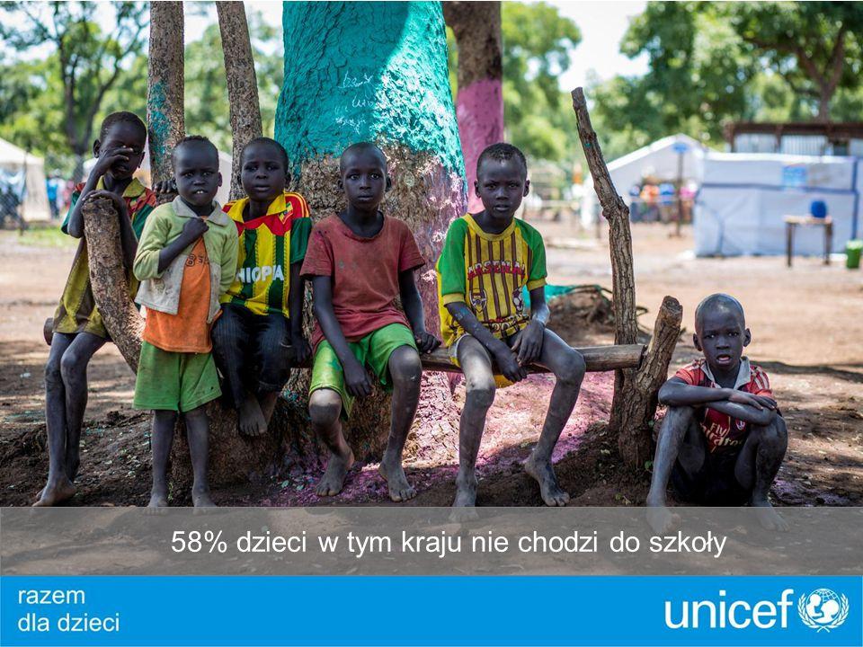 58% dzieci w tym kraju nie chodzi do szkoły
