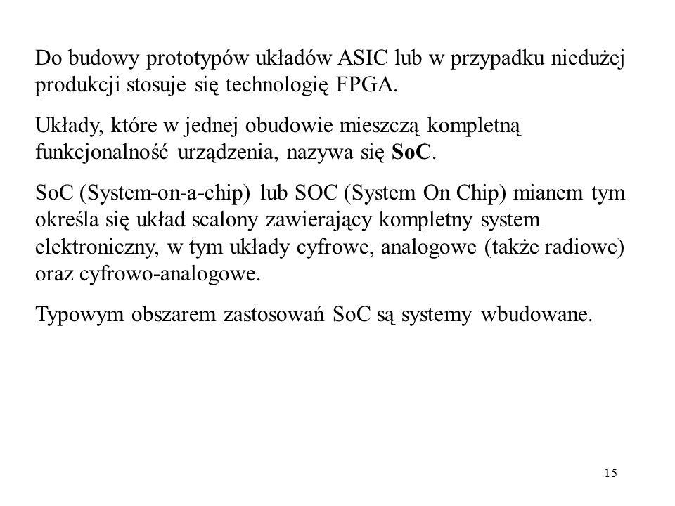 15 Do budowy prototypów układów ASIC lub w przypadku niedużej produkcji stosuje się technologię FPGA. Układy, które w jednej obudowie mieszczą komplet