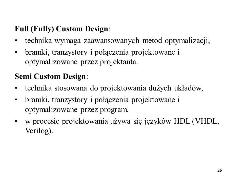 29 Full (Fully) Custom Design: technika wymaga zaawansowanych metod optymalizacji, bramki, tranzystory i połączenia projektowane i optymalizowane prze