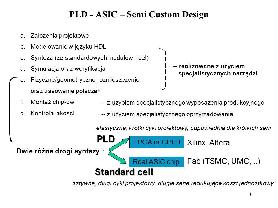 31 PLD - ASIC – Semi Custom Design a.Założenia projektowe b.Modelowanie w języku HDL c.Synteza (ze standardowych modułów - cel) d.Symulacja oraz weryf