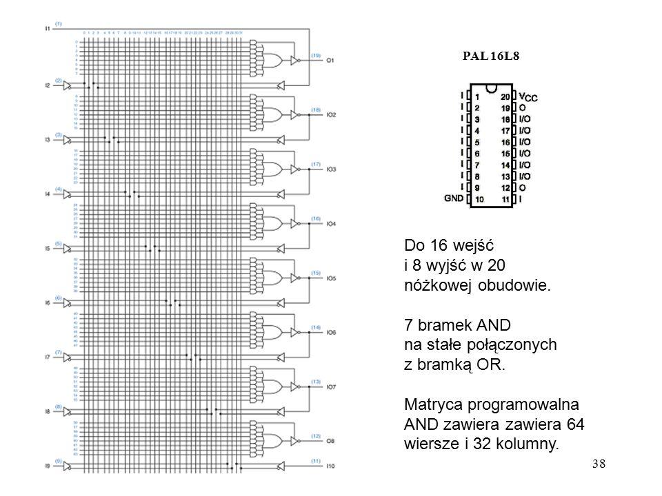 38 PAL 16L8 Do 16 wejść i 8 wyjść w 20 nóżkowej obudowie. 7 bramek AND na stałe połączonych z bramką OR. Matryca programowalna AND zawiera zawiera 64