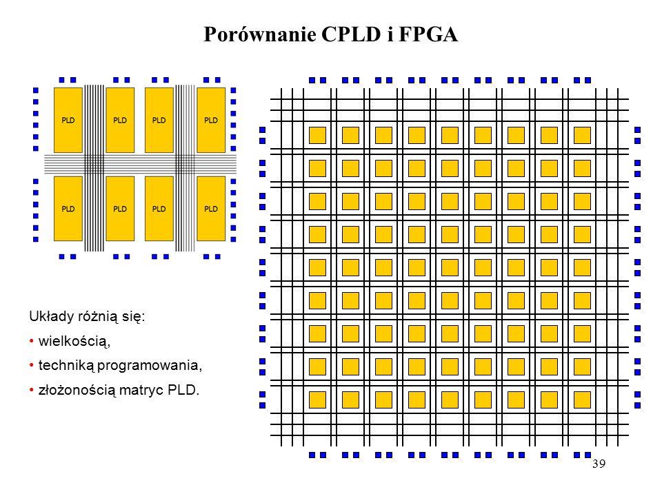 39 Porównanie CPLD i FPGA Układy różnią się: wielkością, techniką programowania, złożonością matryc PLD.