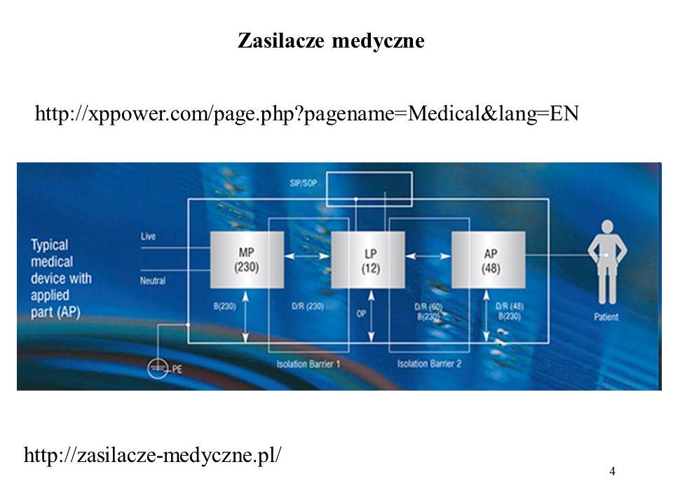 4 Zasilacze medyczne http://xppower.com/page.php?pagename=Medical&lang=EN http://zasilacze-medyczne.pl/