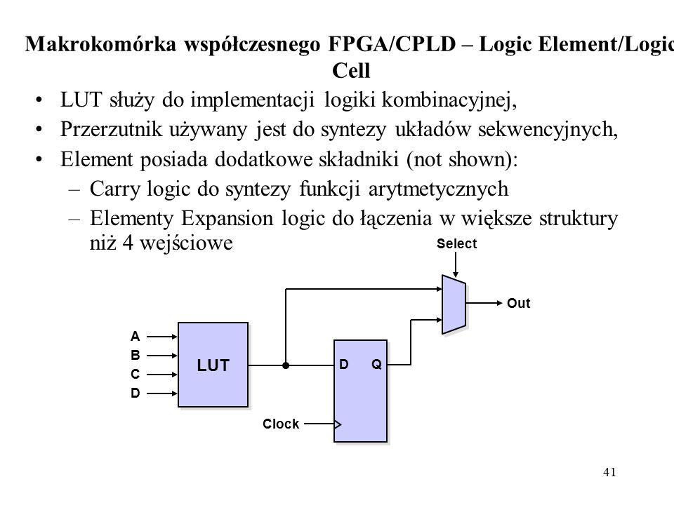 41 Makrokomórka współczesnego FPGA/CPLD – Logic Element/Logic Cell LUT służy do implementacji logiki kombinacyjnej, Przerzutnik używany jest do syntez