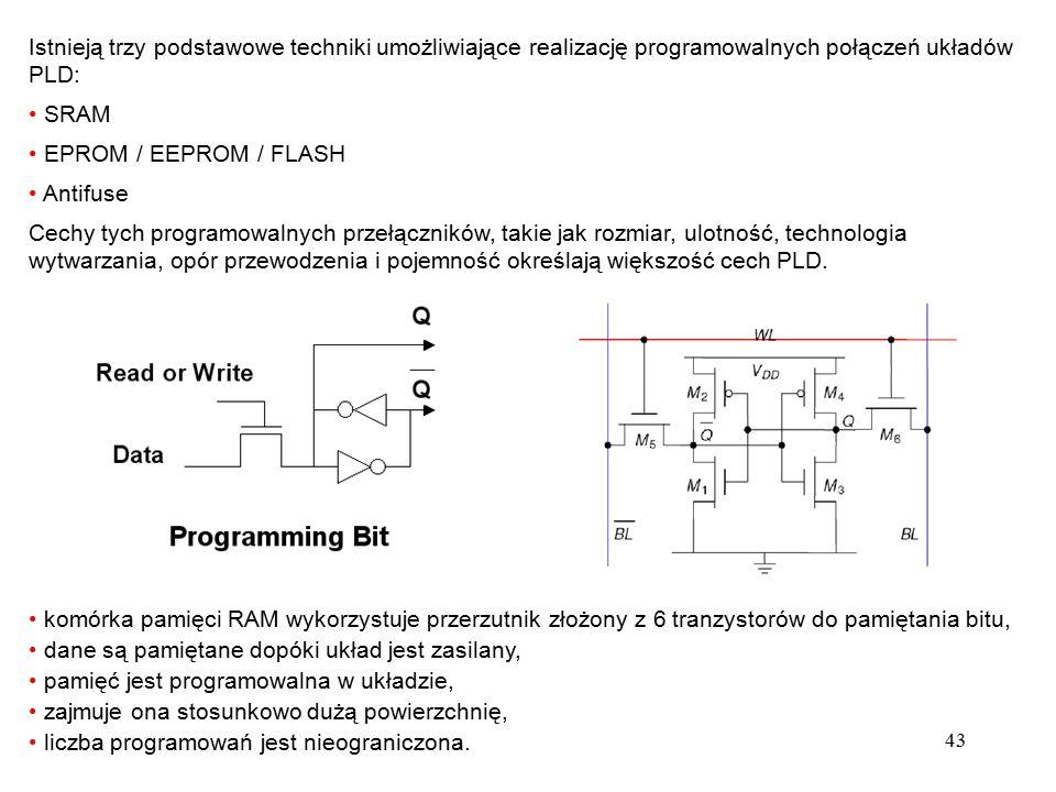 43 Istnieją trzy podstawowe techniki umożliwiające realizację programowalnych połączeń układów PLD: SRAM EPROM / EEPROM / FLASH Antifuse Cechy tych pr