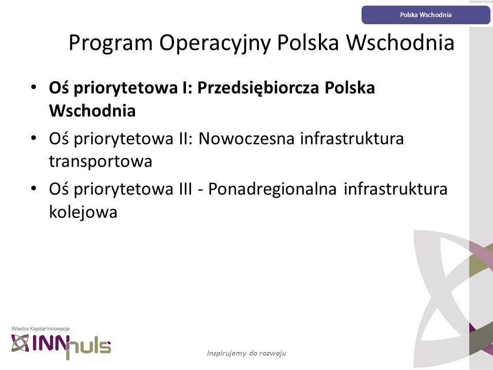Oś priorytetowa I: Przedsiębiorcza Polska Wschodnia Oś priorytetowa II: Nowoczesna infrastruktura transportowa Oś priorytetowa III - Ponadregionalna i