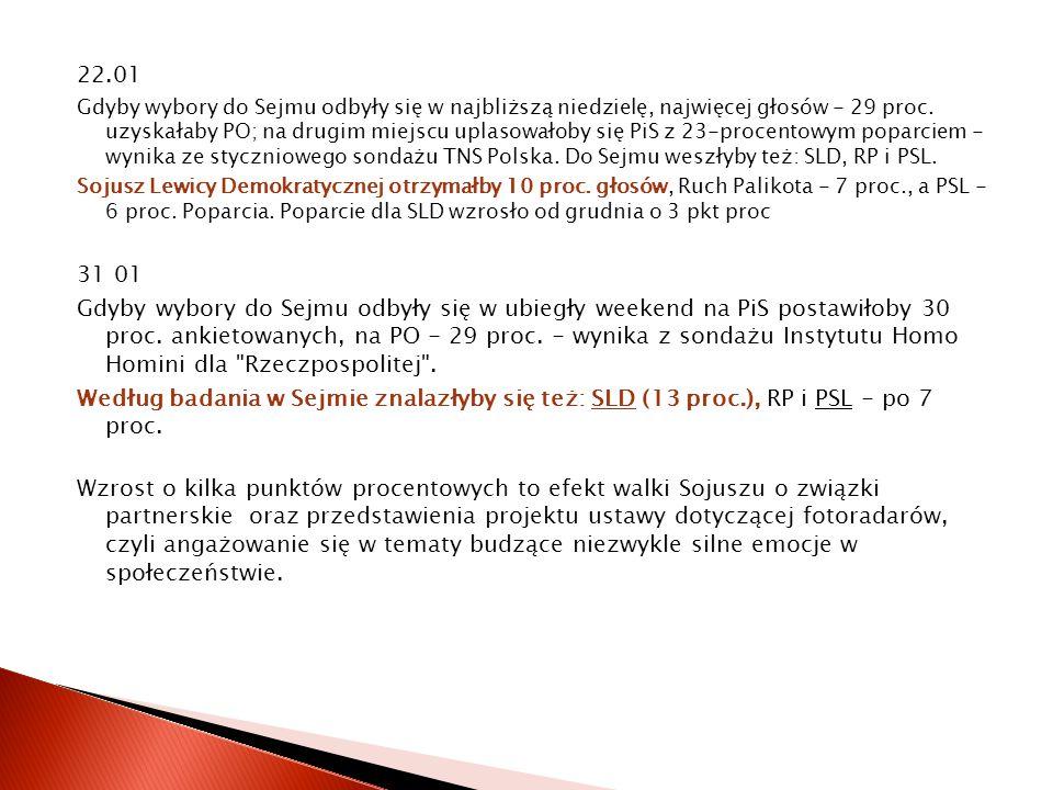 22.01 Gdyby wybory do Sejmu odbyły się w najbliższą niedzielę, najwięcej głosów - 29 proc.