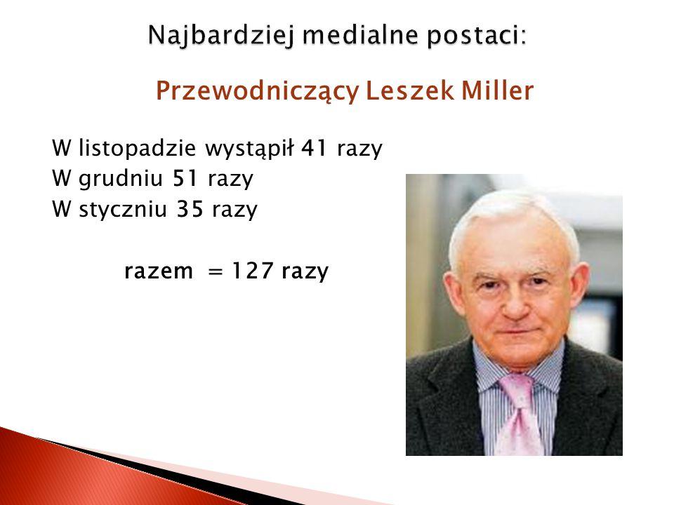 Przewodniczący Leszek Miller W listopadzie wystąpił 41 razy W grudniu 51 razy W styczniu 35 razy razem = 127 razy