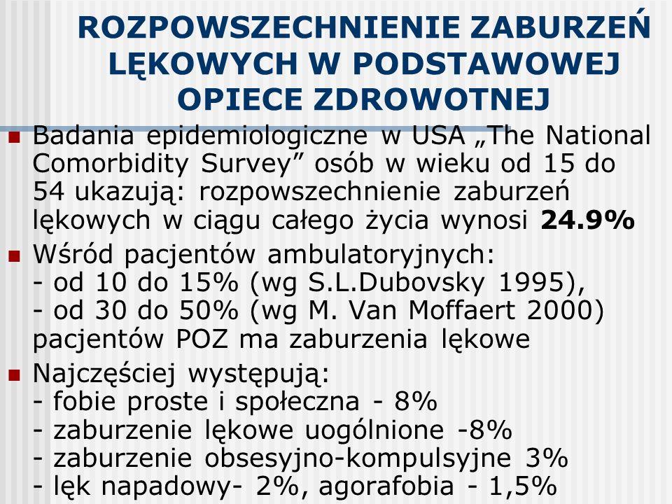 Zaburzenie lękowe uogólnione (leczenie) Farmakoterapia: - wenlafaksyna do 300mg - SSRI –paroksetyna, citalopram 20-40mg, fluwoksamina do 300mg - TLPD o wyraźnym działaniu sedatywnym doksepina 75 - 300mg, opipramol 150-300mg; - BZD-długodziałające :klonazepam 4-6mg klorazepat 5-35mg, medazepam 10- 30 mg czas terapii - od 6 do 12 tygodni -buspiron 30-60mg Skuteczna terapia skojarzona: -BZD (3-4tyg)+buspiron dłużej - BZD (3-4tyg)+SSRI dłużej Psychoterapia długoterminowa: - terapia poznawczo - analityczna (CAT) - terapia CBT