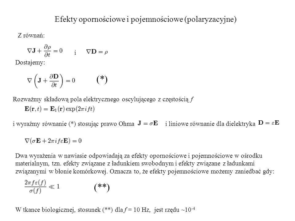 Efekty opornościowe i pojemnościowe (polaryzacyjne) Z równań: i Dostajemy: Rozważmy składową pola elektrycznego oscylującego z częstością f i wyraźmy równanie (*) stosując prawo Ohma (*) i liniowe równanie dla dielektryka Dwa wyrażenia w nawiasie odpowiadają za efekty opornościowe i pojemnościowe w ośrodku materialnym, tzn.