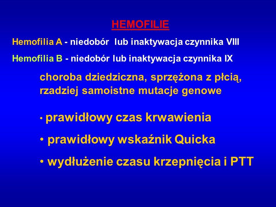 HEMOFILIE Hemofilia A - niedobór lub inaktywacja czynnika VIII Hemofilia B - niedobór lub inaktywacja czynnika IX choroba dziedziczna, sprzężona z płc