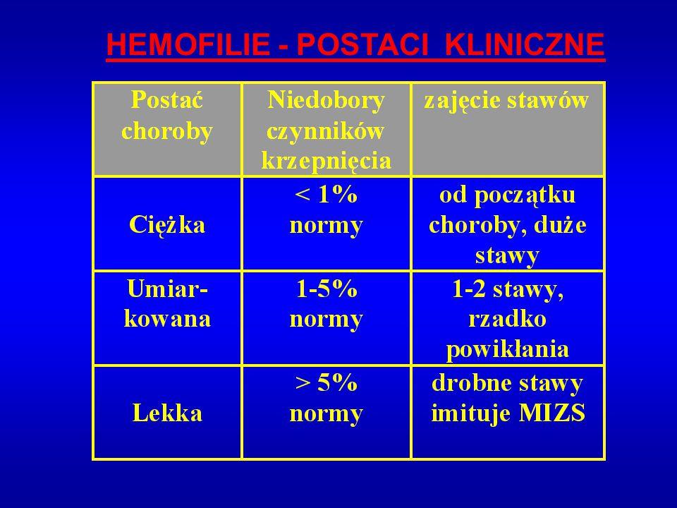 HEMOFILIE - POSTACI KLINICZNE