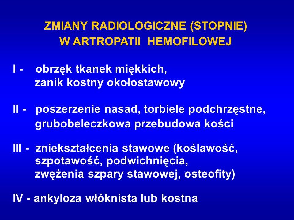 ZMIANY RADIOLOGICZNE (STOPNIE) W ARTROPATII HEMOFILOWEJ I - obrzęk tkanek miękkich, zanik kostny okołostawowy II - poszerzenie nasad, torbiele podchrzęstne, grubobeleczkowa przebudowa kości III - zniekształcenia stawowe (koślawość, szpotawość, podwichnięcia, zwężenia szpary stawowej, osteofity) IV - ankyloza włóknista lub kostna