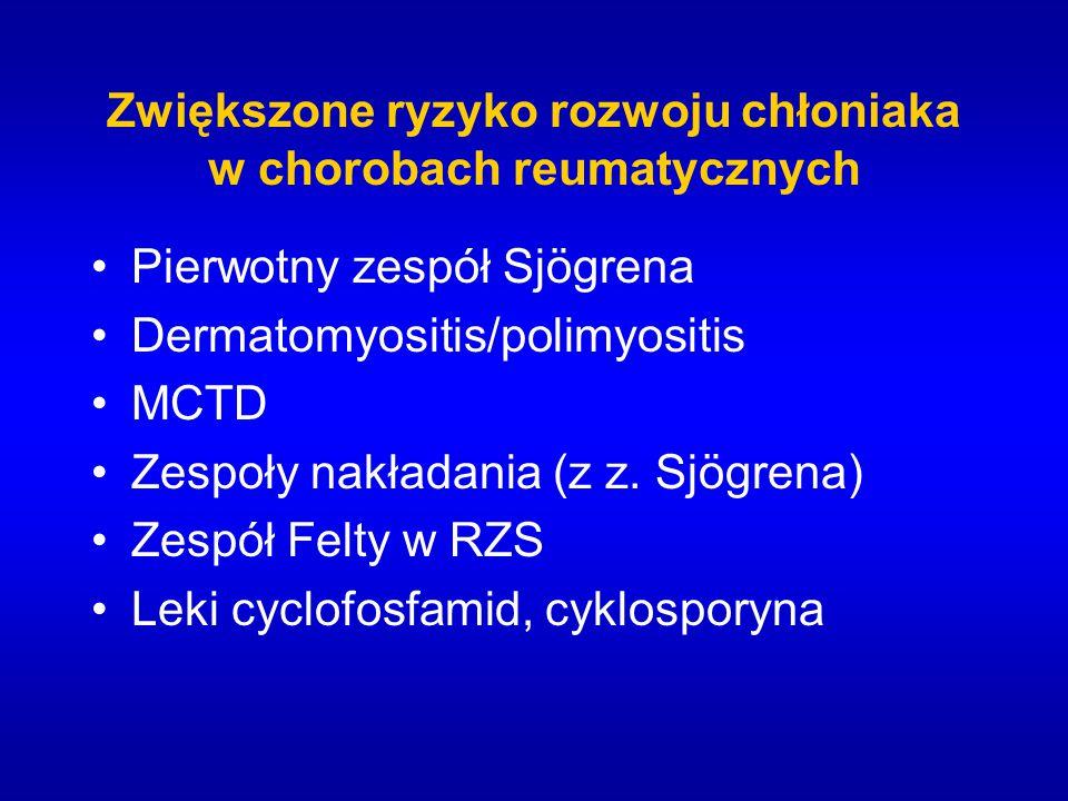 Zwiększone ryzyko rozwoju chłoniaka w chorobach reumatycznych Pierwotny zespół Sjögrena Dermatomyositis/polimyositis MCTD Zespoły nakładania (z z.