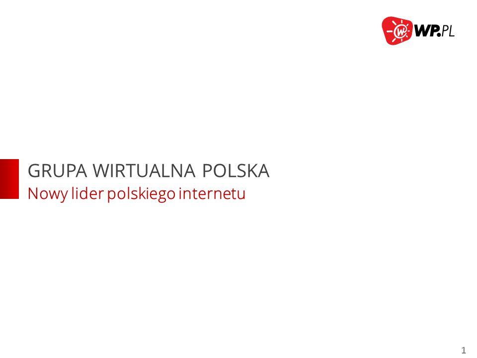 NAJWIĘKSZY ZASIĘG WŚRÓD PORTALI 2 82 % GRUPA ONET - RASP GRUPA GAZETA.PL GRUPA INTERIA 72 % 60 % 59 % Źródło: Megapanel PBI/ Gemius, listopad 2013, Grupa Wirtualna Polska: symulacja wyników w oparciu o serwisy Wirtualnej Polski, serwisy Grupy o2 i dobreprogramy.pl GRUPA WIRTUALNA POLSKA
