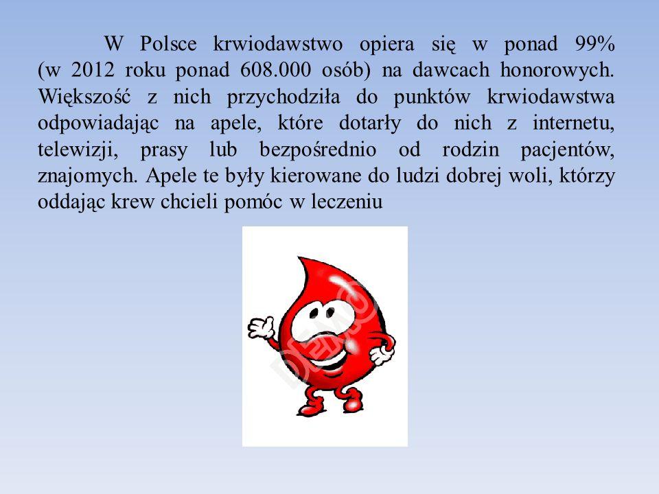 W Polsce krwiodawstwo opiera się w ponad 99% (w 2012 roku ponad 608.000 osób) na dawcach honorowych. Większość z nich przychodziła do punktów krwiodaw