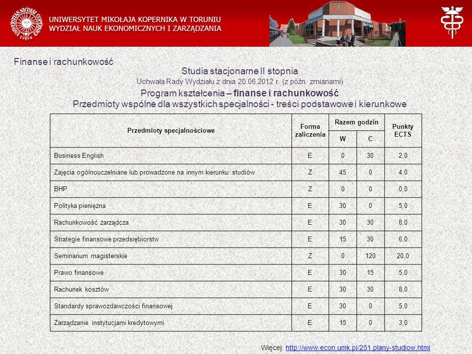 Studia stacjonarne II stopnia Uchwała Rady Wydziału z dnia 20.06.2012 r.