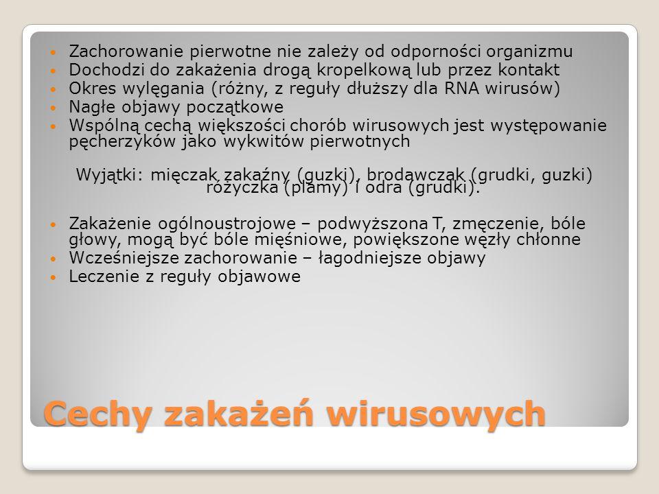 Cechy zakażeń wirusowych Zachorowanie pierwotne nie zależy od odporności organizmu Dochodzi do zakażenia drogą kropelkową lub przez kontakt Okres wylęgania (różny, z reguły dłuższy dla RNA wirusów) Nagłe objawy początkowe Wspólną cechą większości chorób wirusowych jest występowanie pęcherzyków jako wykwitów pierwotnych Wyjątki: mięczak zakaźny (guzki), brodawczak (grudki, guzki) różyczka (plamy) i odra (grudki).