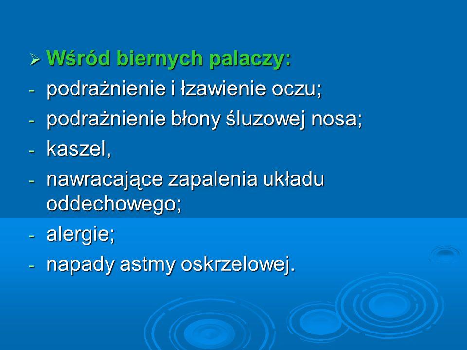  Wśród biernych palaczy: - podrażnienie i łzawienie oczu; - podrażnienie błony śluzowej nosa; - kaszel, - nawracające zapalenia układu oddechowego; - alergie; - napady astmy oskrzelowej.