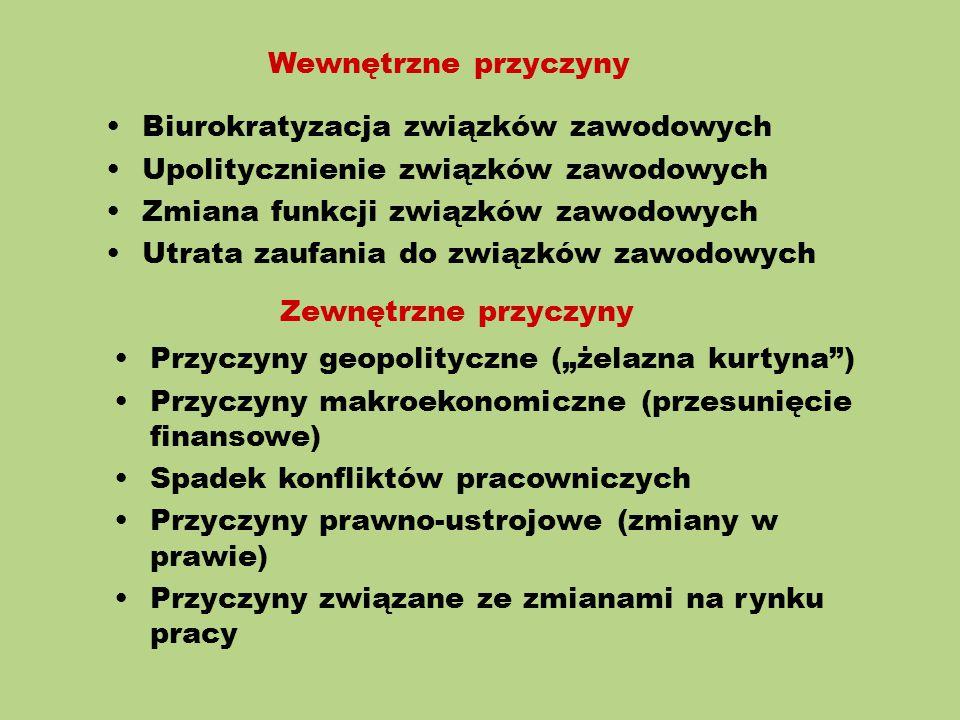 """Biurokratyzacja związków zawodowych Upolitycznienie związków zawodowych Zmiana funkcji związków zawodowych Utrata zaufania do związków zawodowych Wewnętrzne przyczyny Przyczyny geopolityczne (""""żelazna kurtyna ) Przyczyny makroekonomiczne (przesunięcie finansowe) Spadek konfliktów pracowniczych Przyczyny prawno-ustrojowe (zmiany w prawie) Przyczyny związane ze zmianami na rynku pracy Zewnętrzne przyczyny"""