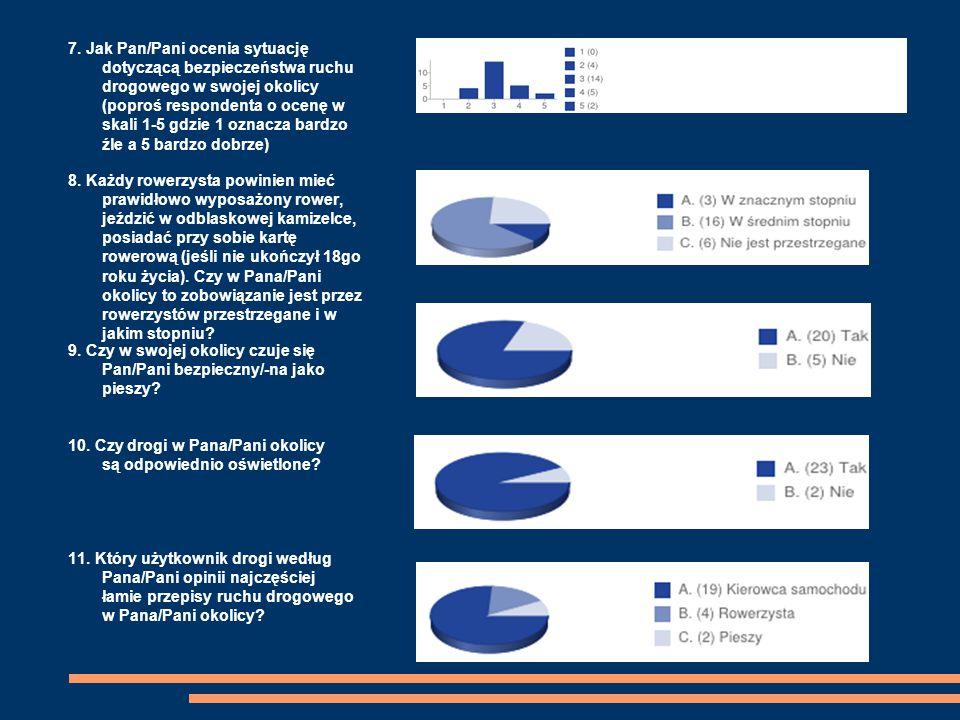 7. Jak Pan/Pani ocenia sytuację dotyczącą bezpieczeństwa ruchu drogowego w swojej okolicy (poproś respondenta o ocenę w skali 1-5 gdzie 1 oznacza bard