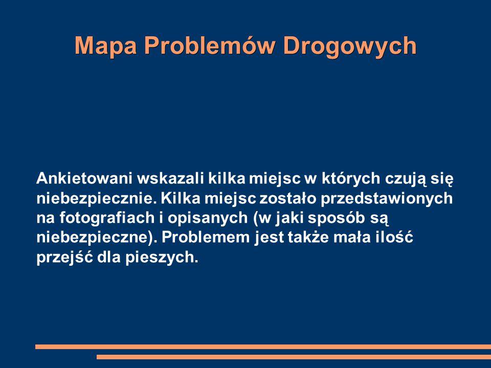Mapa Problemów Drogowych Ankietowani wskazali kilka miejsc w których czują się niebezpiecznie.